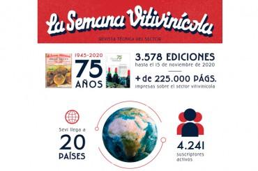 La Semana Vitivinícola conmemora su 75 aniversario (1945-2020) con una histórica edición especial
