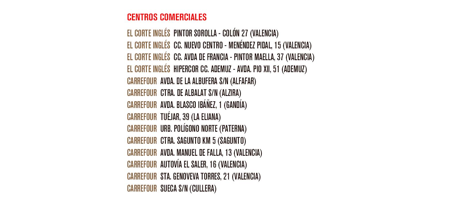 Centros Comerciales adheridos a la campaña Llévate un Valencia y la compra gratis